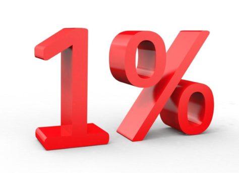 1-percent-ca